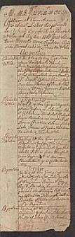 [Akta Urzędnika Stanu Cywilnego parafii Zduńska Wola] 1767-1792
