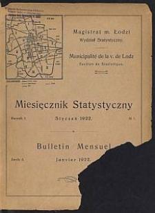 Miesięcznik Statystyczny = Bulletin Mensuel / Magistrat M. Łodzi, Wydział Statystyczny. 1922-01 R. 5 no 1