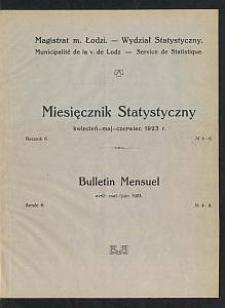 Miesięcznik Statystyczny = Bulletin Mensuel / Magistrat M. Łodzi, Wydział Statystyczny. 1923-04/06 R. 6 no 4/6