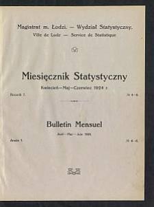 Miesięcznik Statystyczny = Bulletin Mensuel / Magistrat M. Łodzi, Wydział Statystyczny. 1924-04/06 R. 7 no 4/6